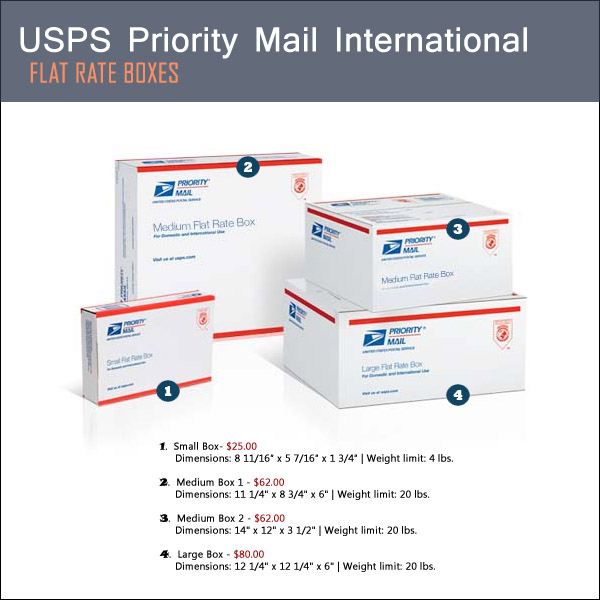 usps_flatrate_int_boxes.jpg  sc 1 st  curlingbelgium.tk & Us post office priority mail rates / Hair coloring coupons Aboutintivar.Com
